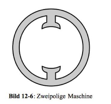 Der Gleichstrommotor (Gleichstrom, 1-phasig)